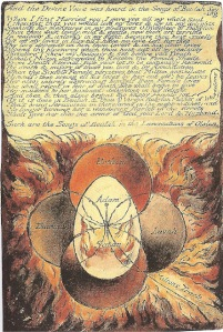 Oeuf cosmique, William Blake